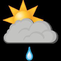 Météo à Halden : Légères pluie Averses