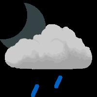 Faibles averses de pluie